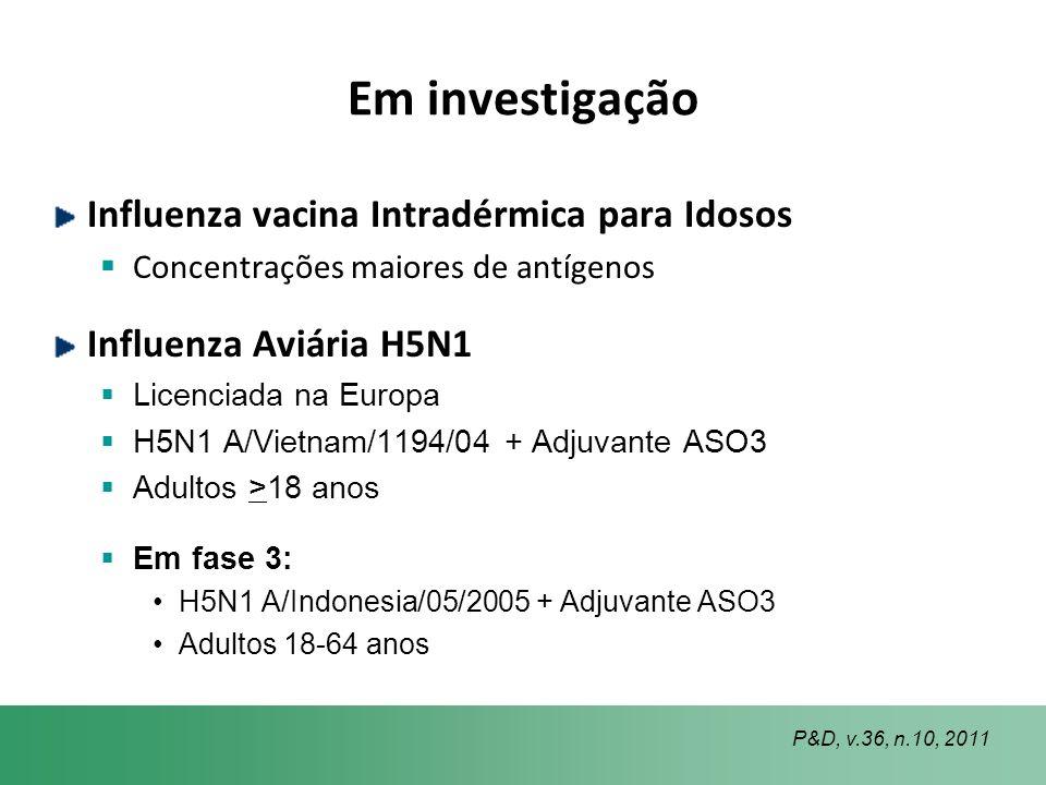 Em investigação Influenza vacina Intradérmica para Idosos