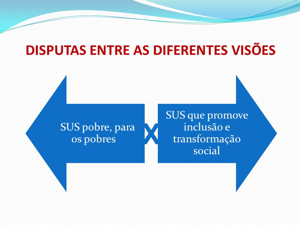DISPUTAS ENTRE AS DIFERENTES VISÕES