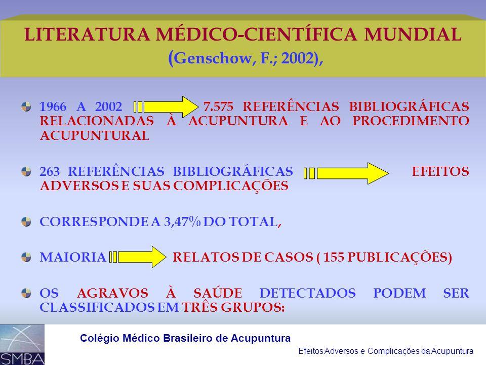 LITERATURA MÉDICO-CIENTÍFICA MUNDIAL (Genschow, F.; 2002),