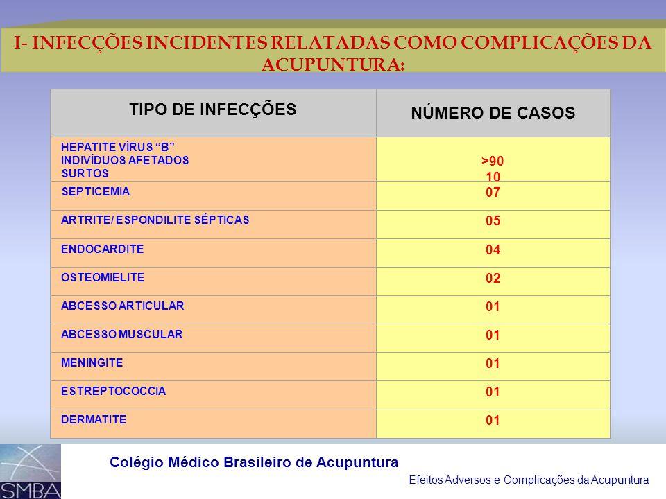 I- INFECÇÕES INCIDENTES RELATADAS COMO COMPLICAÇÕES DA ACUPUNTURA: