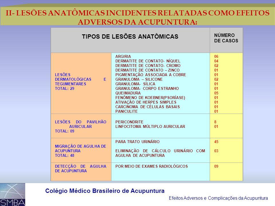 TIPOS DE LESÕES ANATÔMICAS