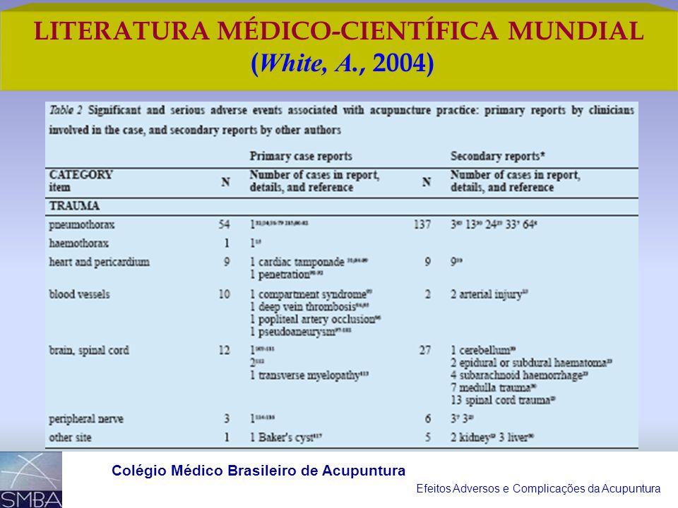LITERATURA MÉDICO-CIENTÍFICA MUNDIAL (White, A., 2004)