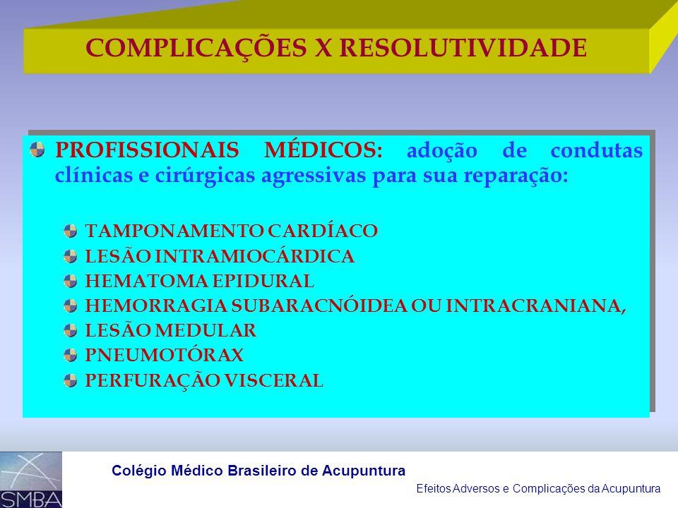 COMPLICAÇÕES X RESOLUTIVIDADE