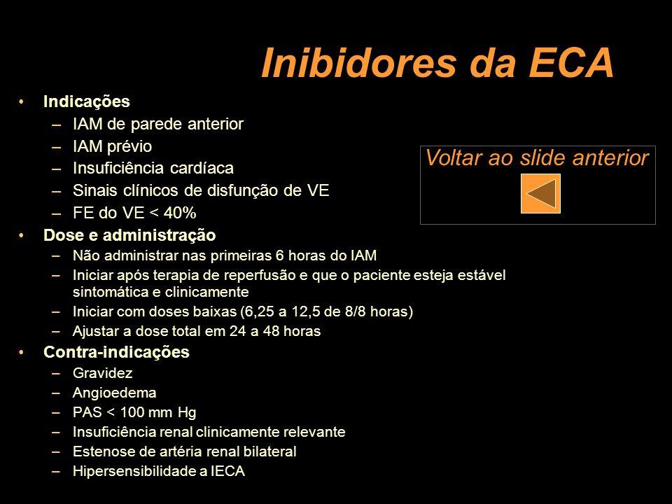 Inibidores da ECA Voltar ao slide anterior Indicações