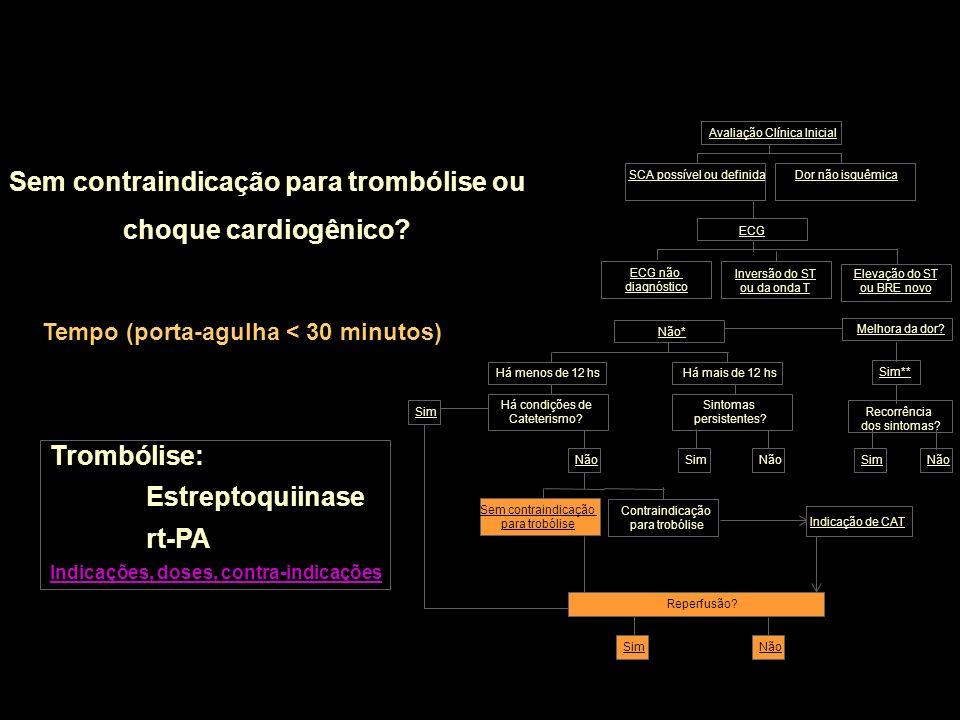 Sem contraindicação para trombólise ou choque cardiogênico