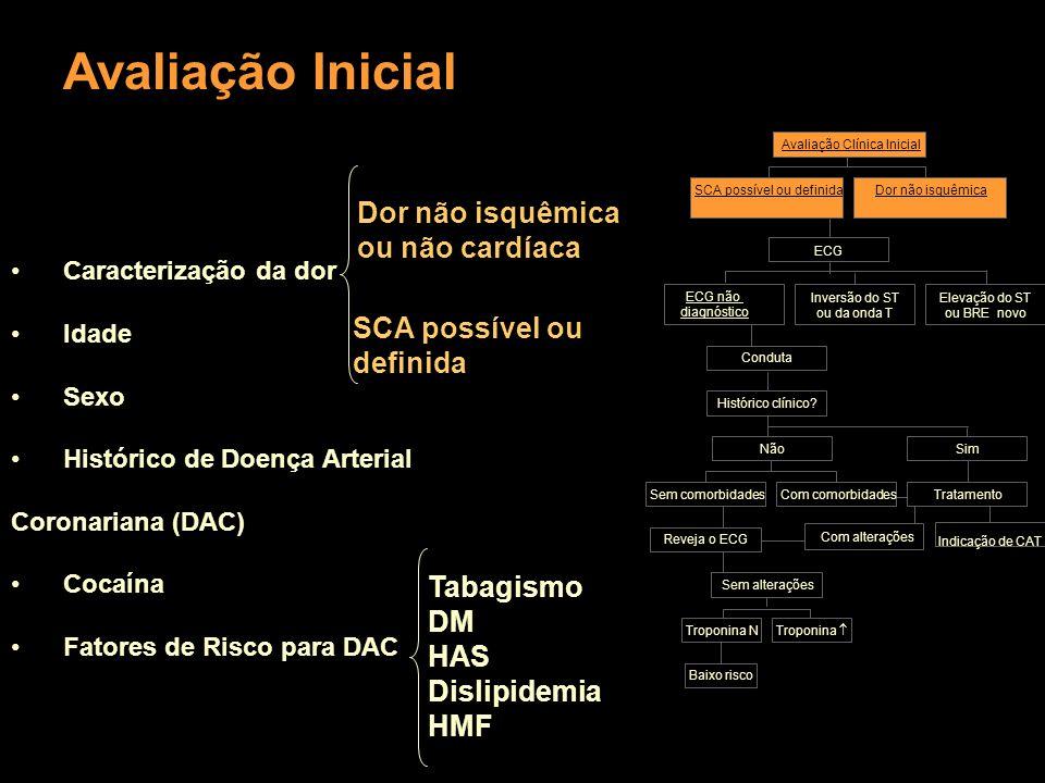 Avaliação Inicial Dor não isquêmica ou não cardíaca SCA possível ou