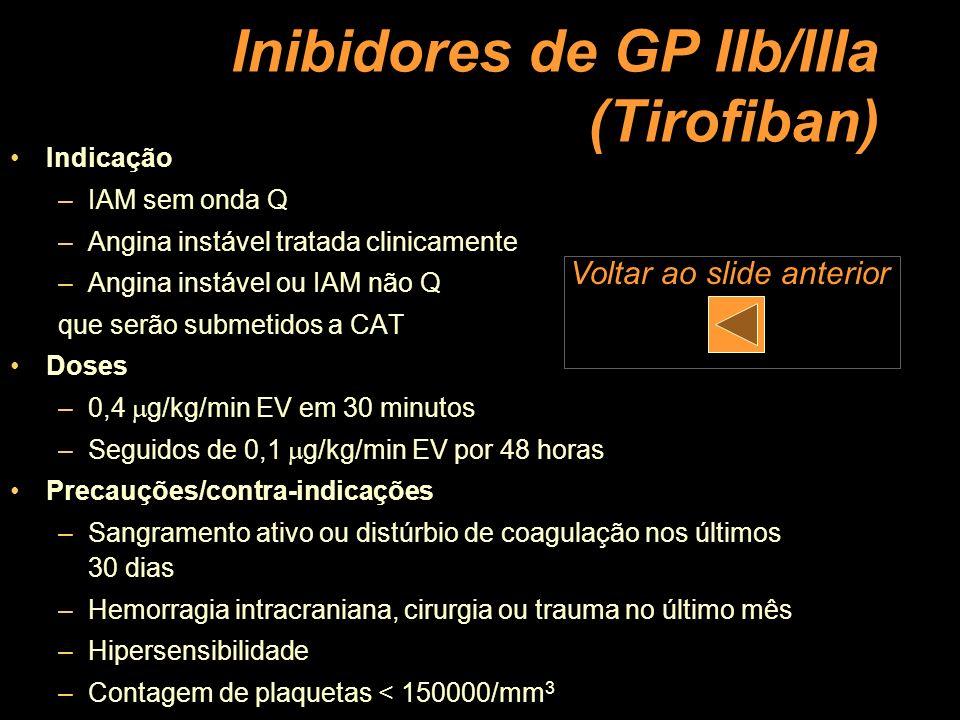 Inibidores de GP IIb/IIIa (Tirofiban)