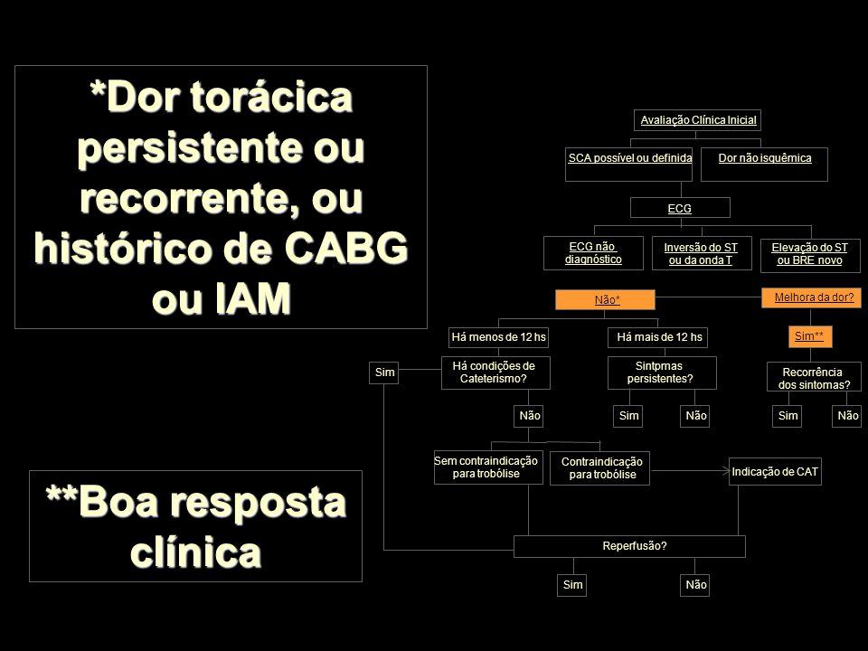 *Dor torácica persistente ou recorrente, ou histórico de CABG ou IAM