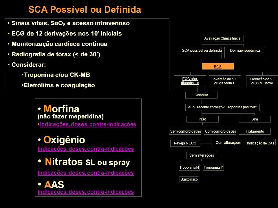 AAS Indicações, doses, contra-indicações