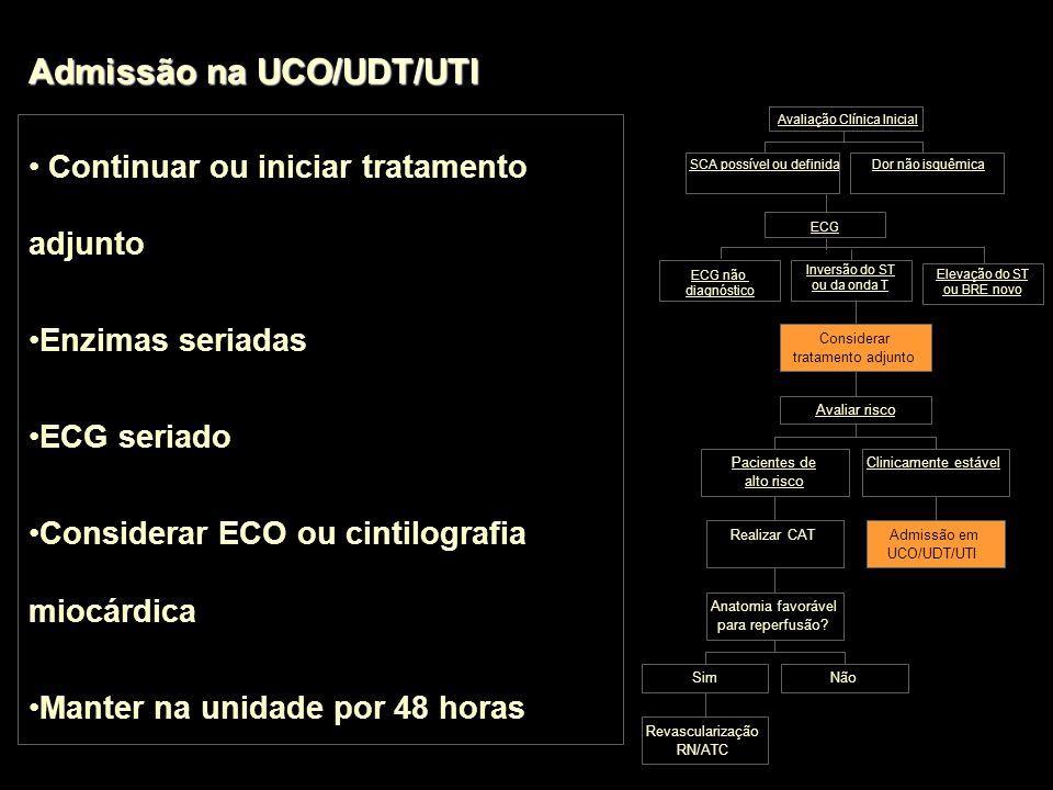 Admissão na UCO/UDT/UTI