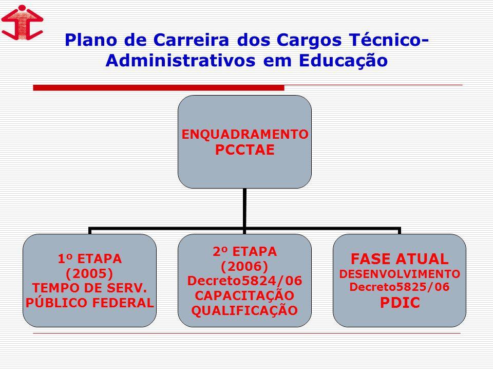 Plano de Carreira dos Cargos Técnico-Administrativos em Educação