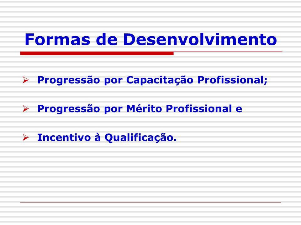 Formas de Desenvolvimento