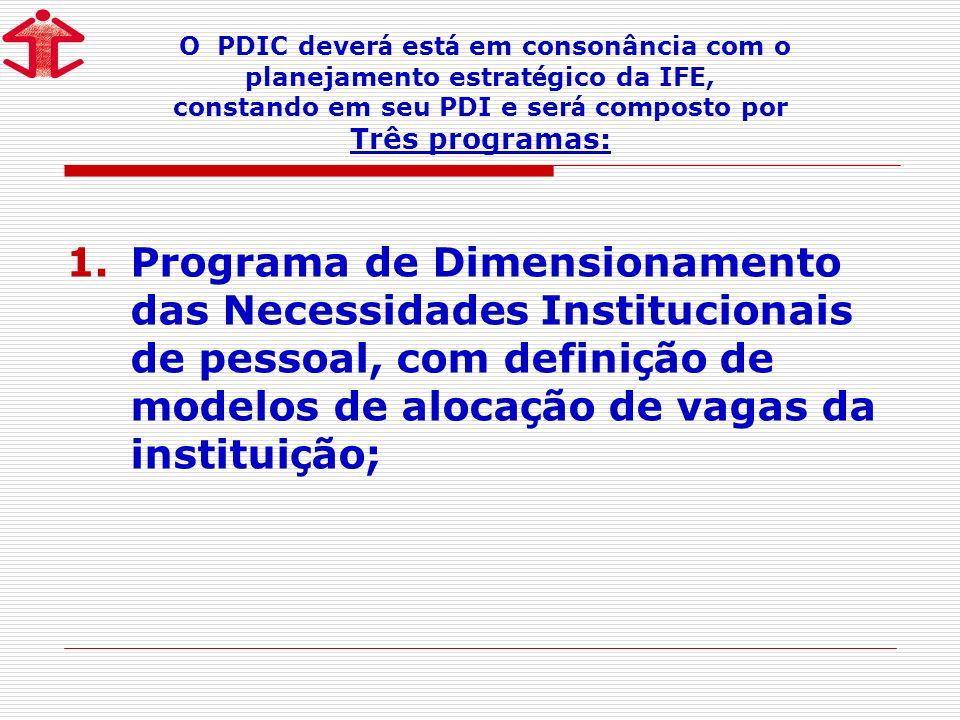 O PDIC deverá está em consonância com o planejamento estratégico da IFE, constando em seu PDI e será composto por Três programas: