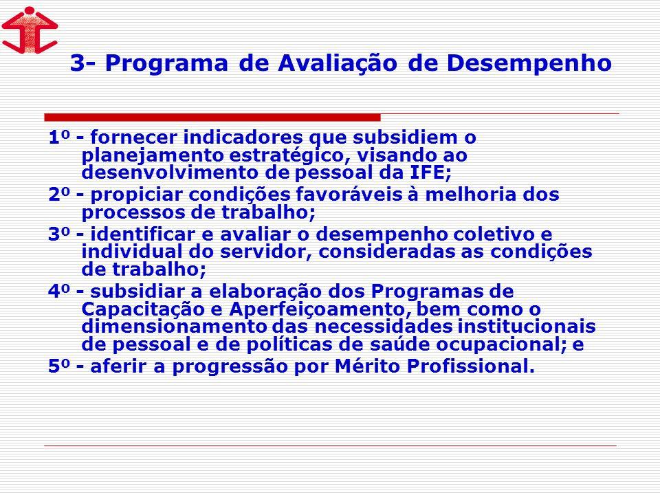 3- Programa de Avaliação de Desempenho
