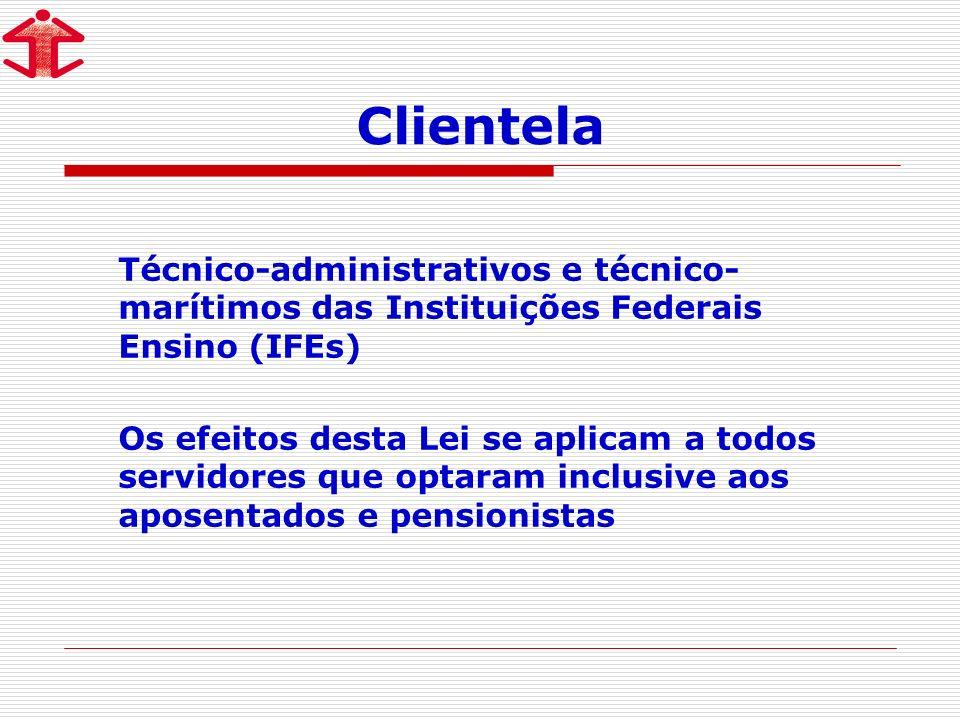 Clientela Técnico-administrativos e técnico-marítimos das Instituições Federais Ensino (IFEs)