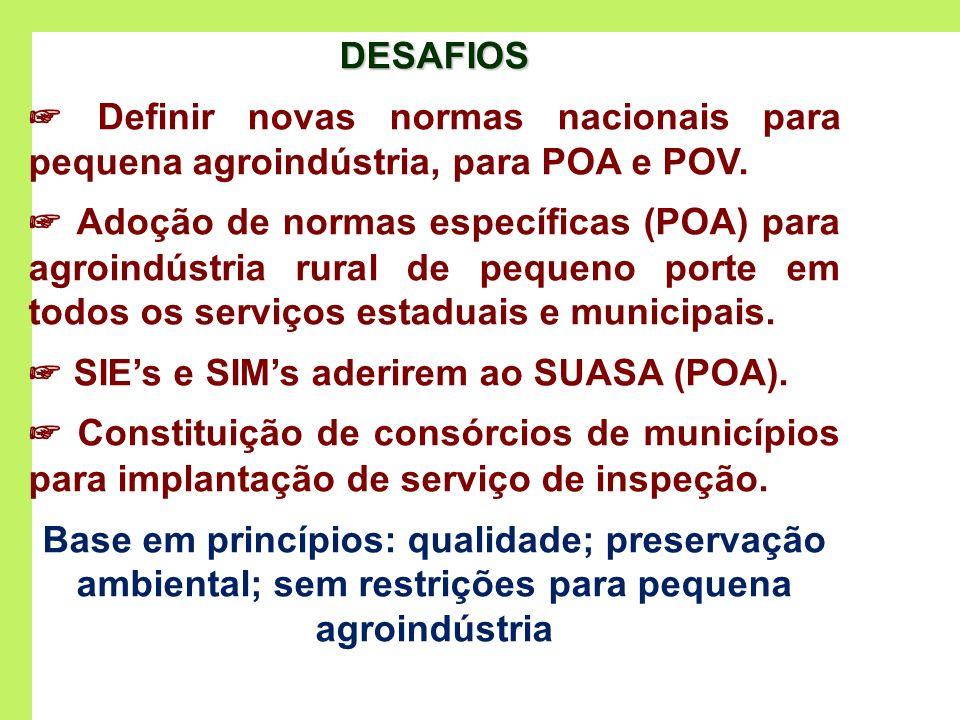 DESAFIOS ☞ Definir novas normas nacionais para pequena agroindústria, para POA e POV.