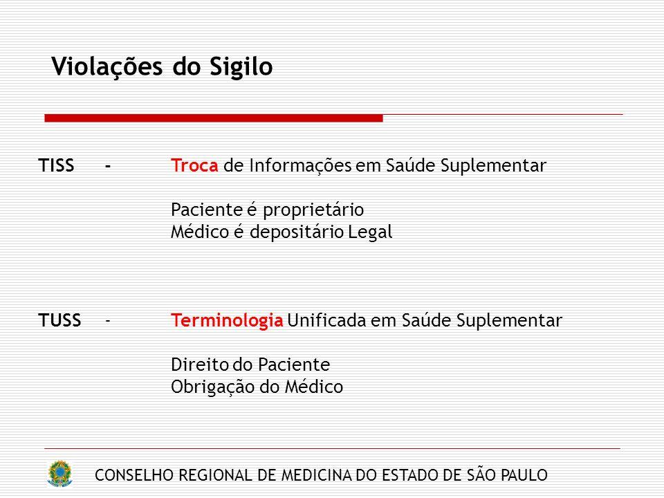 Violações do Sigilo TISS - Troca de Informações em Saúde Suplementar