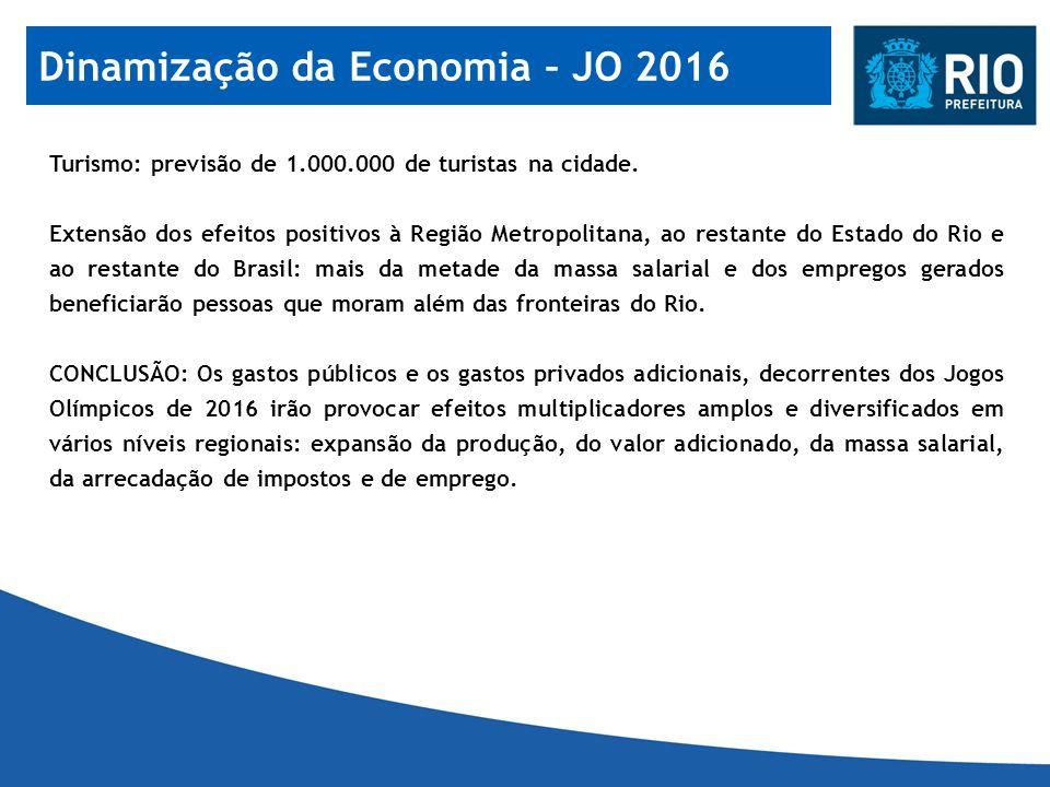 Dinamização da Economia – JO 2016