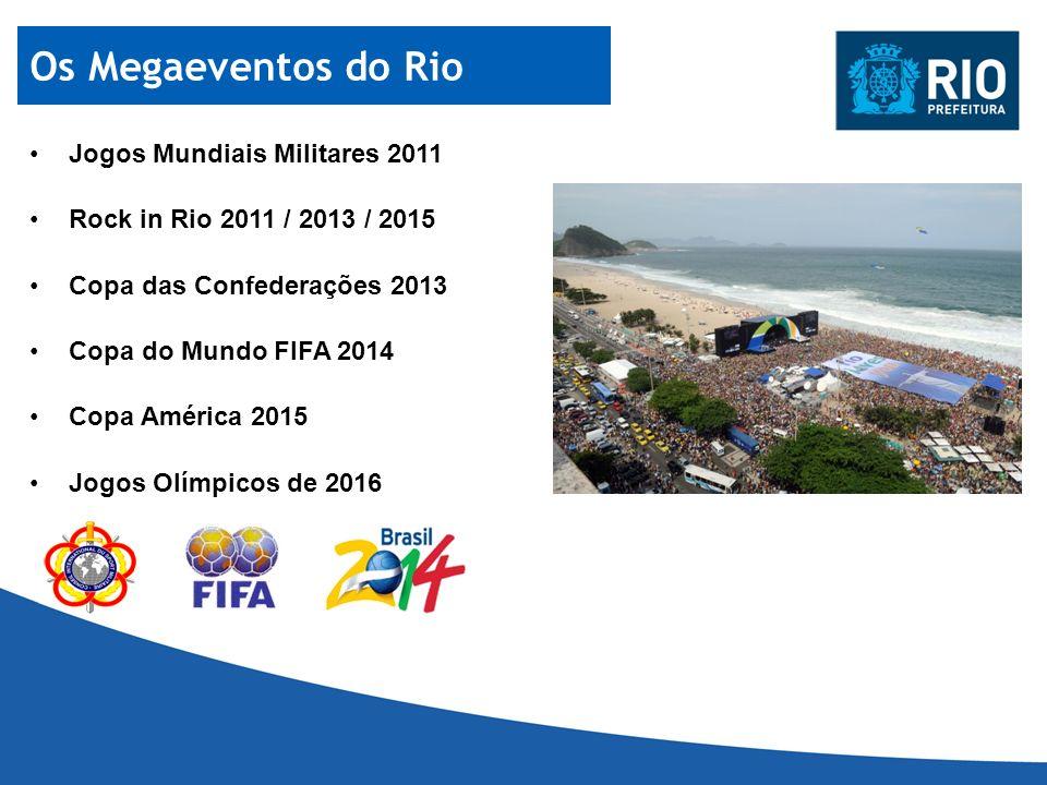 Os Megaeventos do Rio Jogos Mundiais Militares 2011