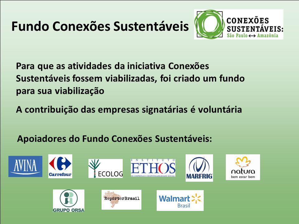 Fundo Conexões Sustentáveis