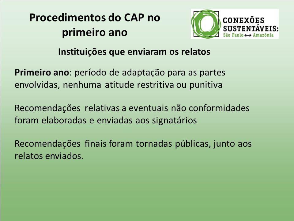 Procedimentos do CAP no primeiro ano