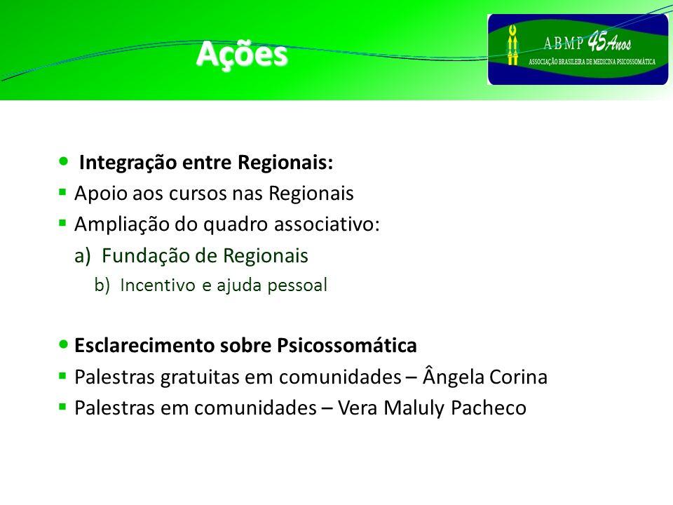 Ações Integração entre Regionais: Apoio aos cursos nas Regionais