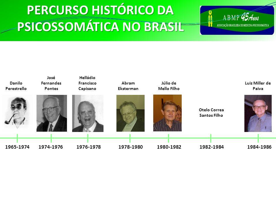 PERCURSO HISTÓRICO DA Psicossomática NO BRASIL
