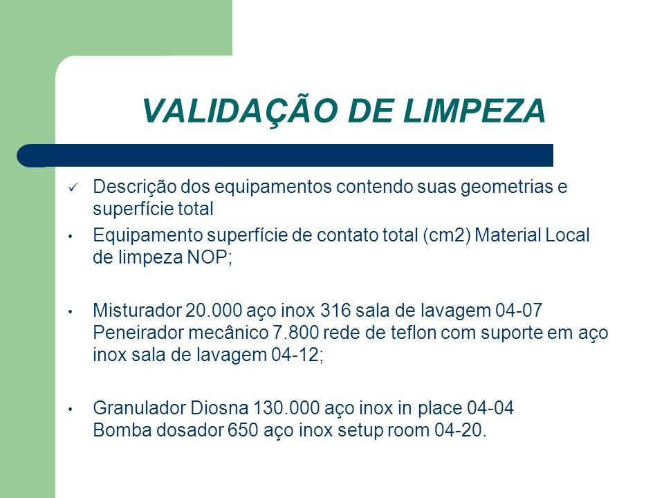 VALIDAÇÃO DE LIMPEZA Descrição dos equipamentos contendo suas geometrias e superfície total.