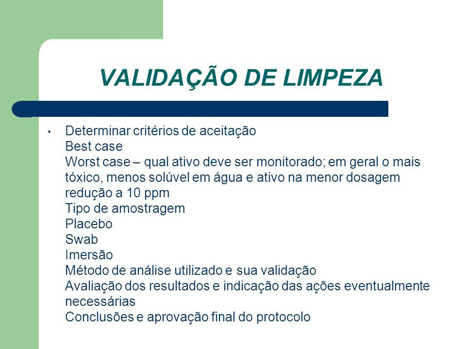 VALIDAÇÃO DE LIMPEZA