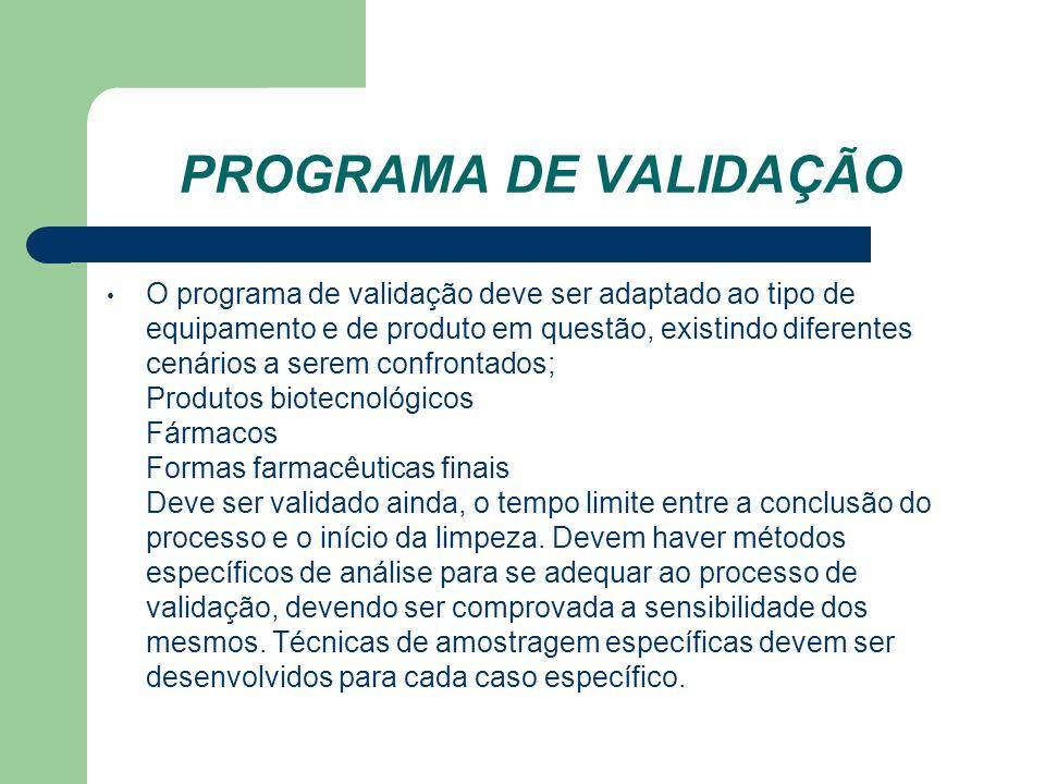 PROGRAMA DE VALIDAÇÃO
