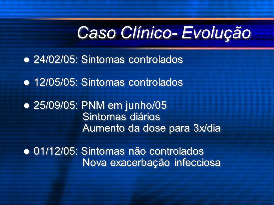 Caso Clínico- Evolução