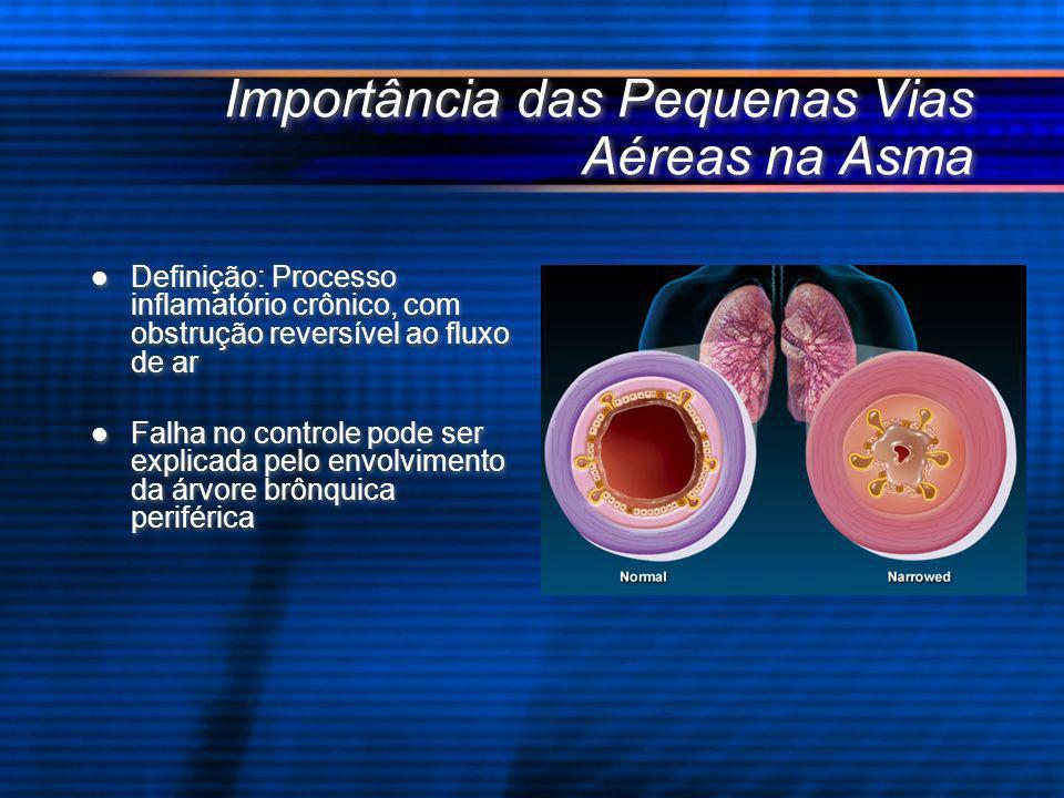 Importância das Pequenas Vias Aéreas na Asma
