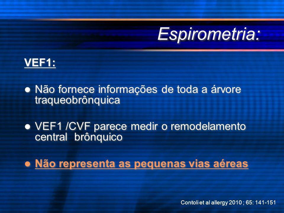 Espirometria: VEF1: Não fornece informações de toda a árvore traqueobrônquica. VEF1 /CVF parece medir o remodelamento central brônquico.