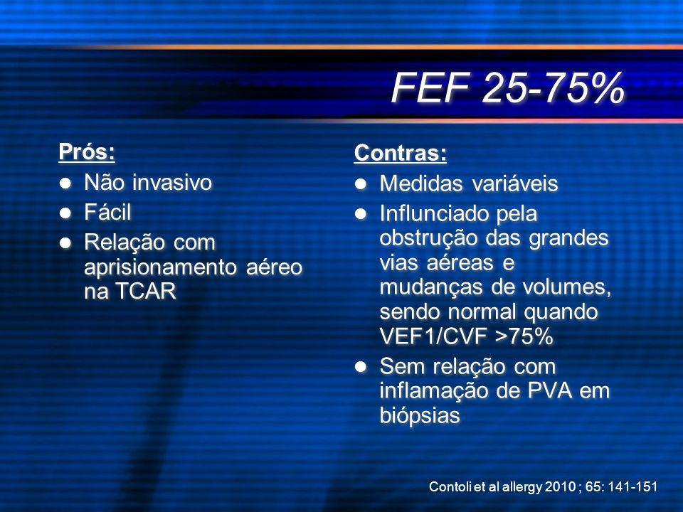 FEF 25-75% Prós: Contras: Não invasivo Medidas variáveis Fácil