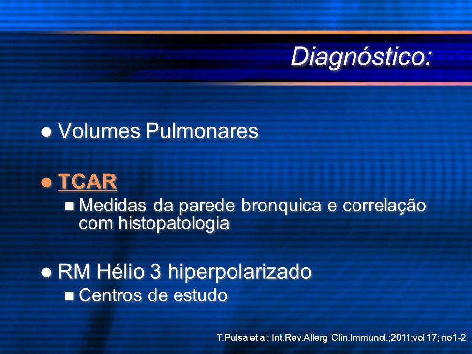 Diagnóstico: Volumes Pulmonares TCAR RM Hélio 3 hiperpolarizado