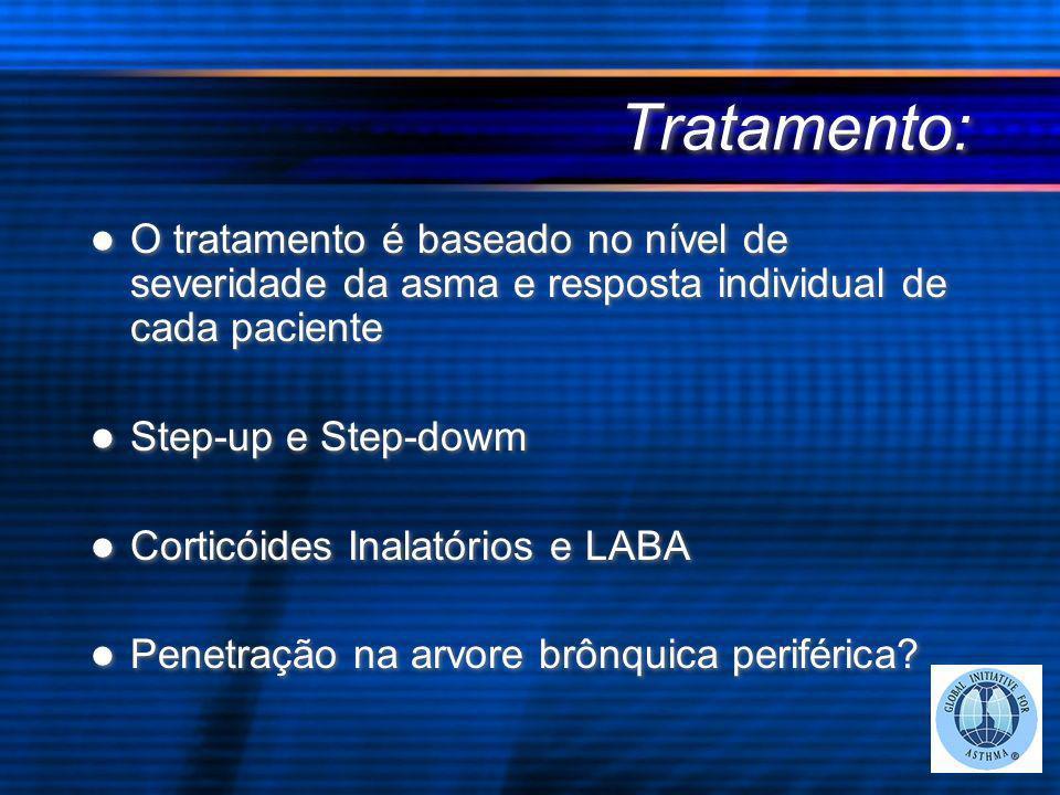 Tratamento: O tratamento é baseado no nível de severidade da asma e resposta individual de cada paciente.