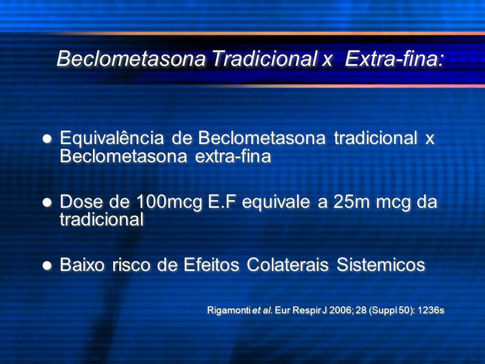 Beclometasona Tradicional x Extra-fina: