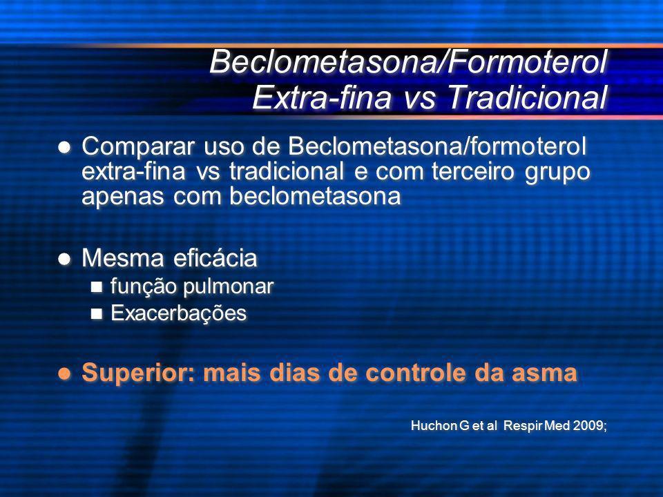 Beclometasona/Formoterol Extra-fina vs Tradicional