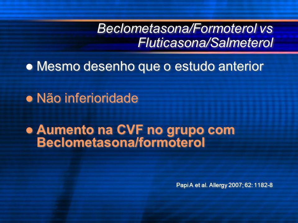 Beclometasona/Formoterol vs Fluticasona/Salmeterol