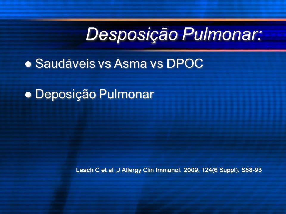 Desposição Pulmonar: Saudáveis vs Asma vs DPOC Deposição Pulmonar