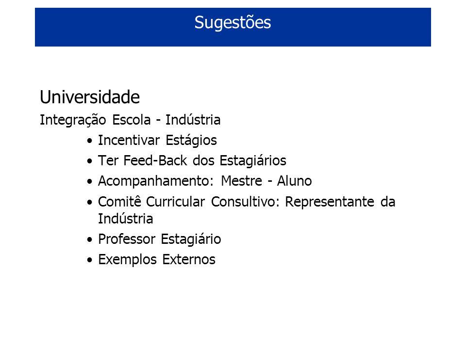 Universidade Sugestões Integração Escola - Indústria