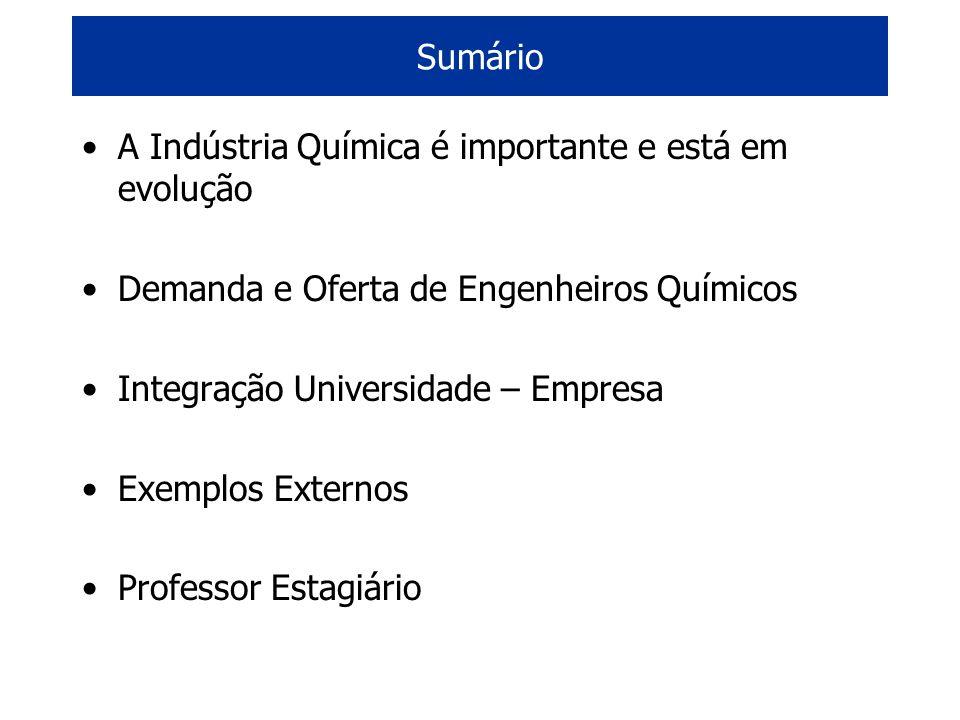 Sumário A Indústria Química é importante e está em evolução. Demanda e Oferta de Engenheiros Químicos.