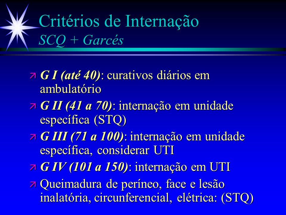 Critérios de Internação SCQ + Garcés