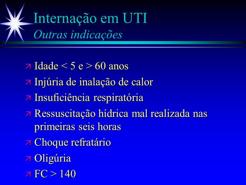 Internação em UTI Outras indicações