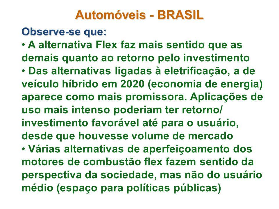 Automóveis - BRASIL Observe-se que: