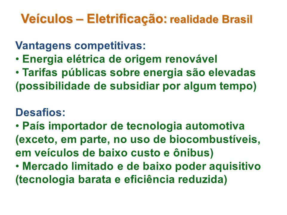 Veículos – Eletrificação: realidade Brasil