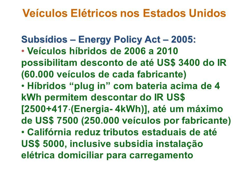 Veículos Elétricos nos Estados Unidos
