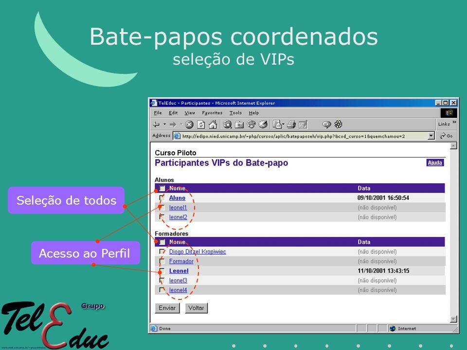 Bate-papos coordenados seleção de VIPs