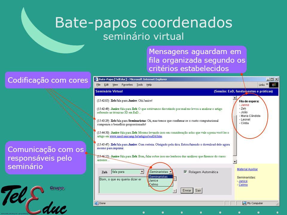 Bate-papos coordenados seminário virtual