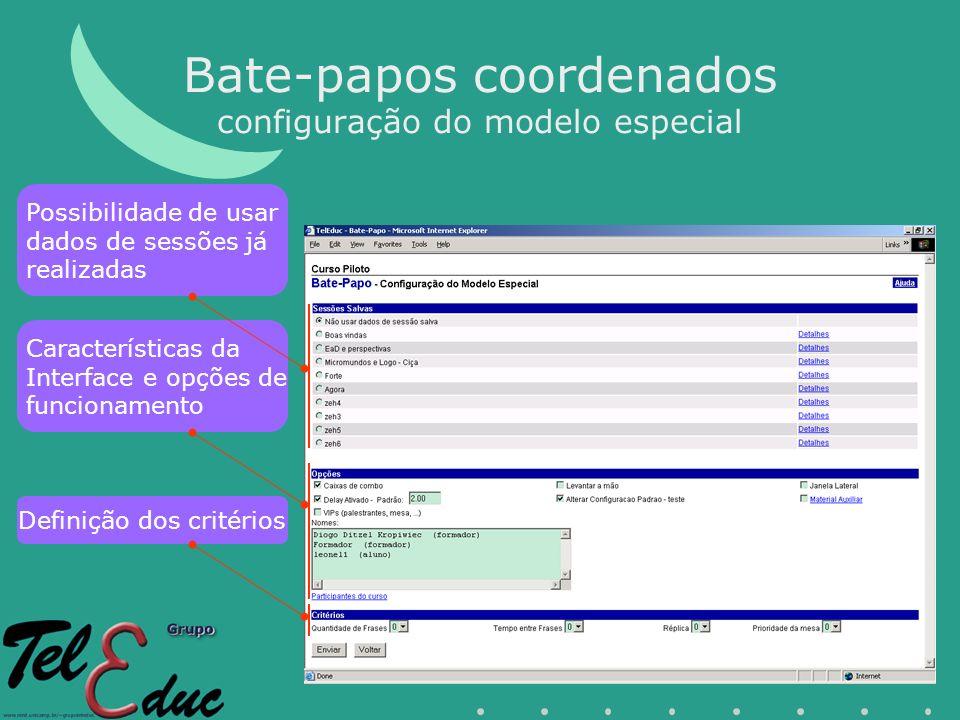 Bate-papos coordenados configuração do modelo especial